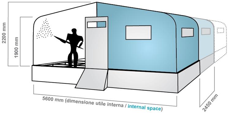 dimensioni-comfort-box